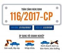 Dịch vụ hiệu chuẩn thiết bị theo nghị định 116/2017/NĐ-CP